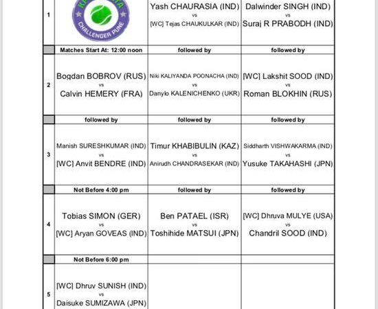 Players from 19 countries in action at KPIT MSLTA Challenger